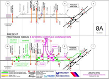 Railroad Planning Diagrams
